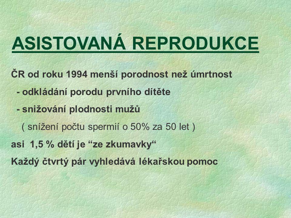 ASISTOVANÁ REPRODUKCE ČR od roku 1994 menší porodnost než úmrtnost - odkládání porodu prvního dítěte - snižování plodnosti mužů ( snížení počtu spermi