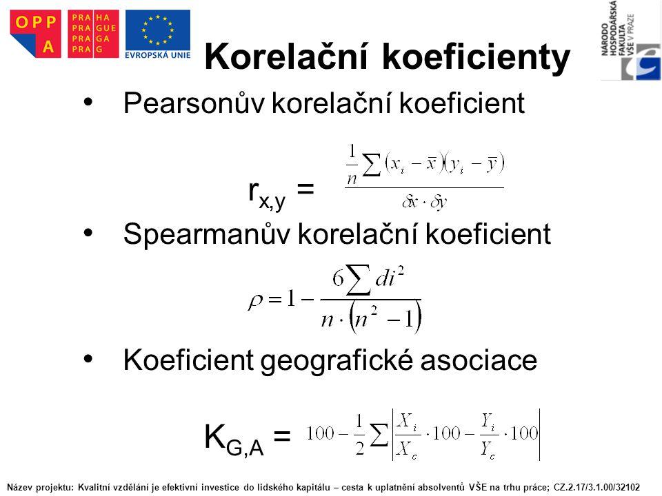 Korelační koeficienty Pearsonův korelační koeficient r x,y = Spearmanův korelační koeficient Koeficient geografické asociace K G,A = Název projektu: K