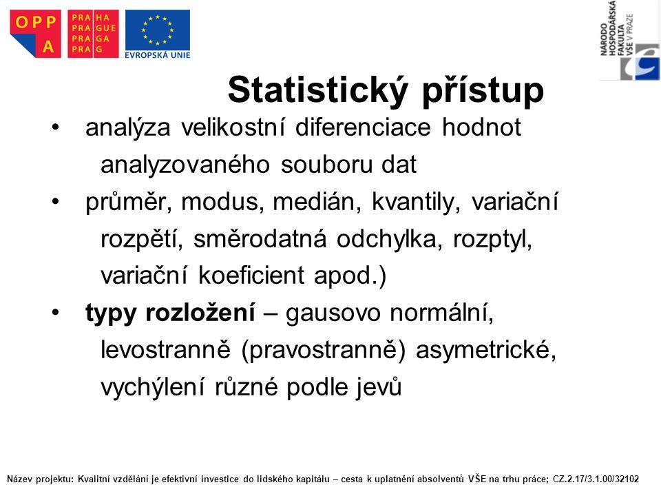 Statistický přístup analýza velikostní diferenciace hodnot analyzovaného souboru dat průměr, modus, medián, kvantily, variační rozpětí, směrodatná odc