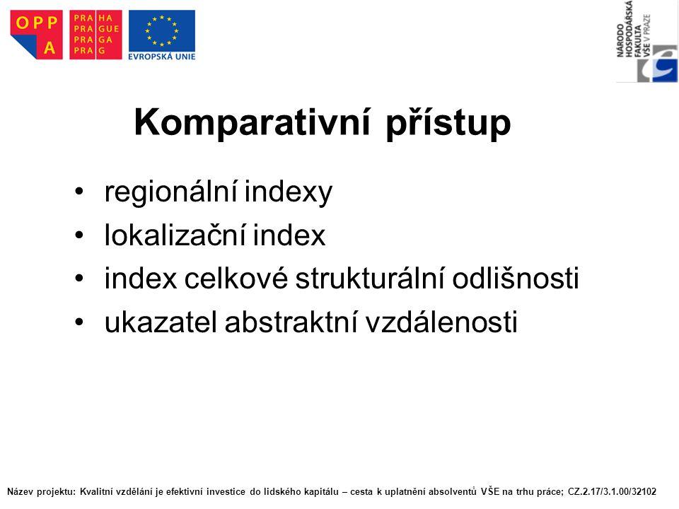Komparativní přístup regionální indexy lokalizační index index celkové strukturální odlišnosti ukazatel abstraktní vzdálenosti Název projektu: Kvalitn