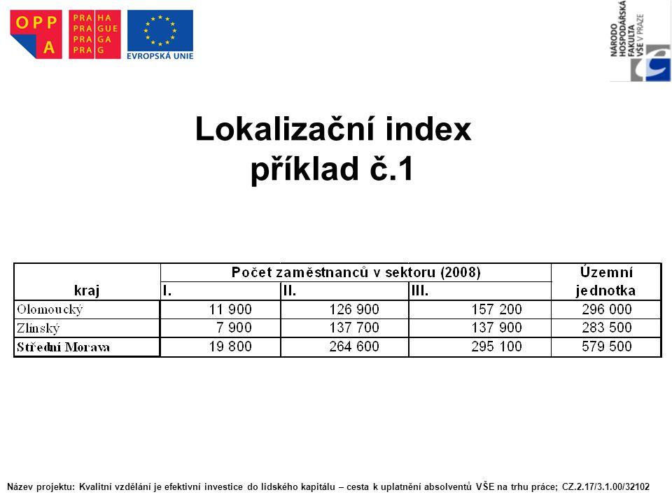 Lokalizační index příklad č.1 Název projektu: Kvalitní vzdělání je efektivní investice do lidského kapitálu – cesta k uplatnění absolventů VŠE na trhu