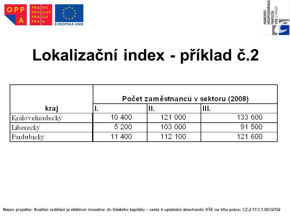 Lokalizační index - příklad č.2 Název projektu: Kvalitní vzdělání je efektivní investice do lidského kapitálu – cesta k uplatnění absolventů VŠE na tr
