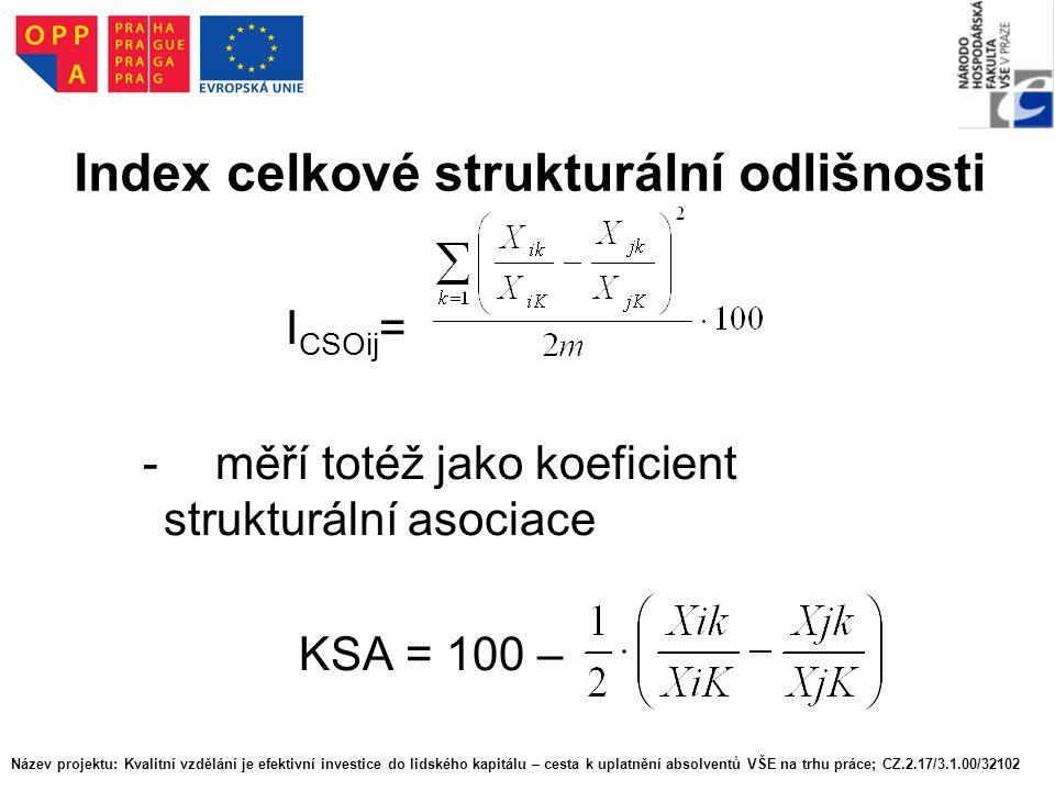 Index celkové strukturální odlišnosti I CSOij = - měří totéž jako koeficient strukturální asociace KSA = 100 – Název projektu: Kvalitní vzdělání je ef