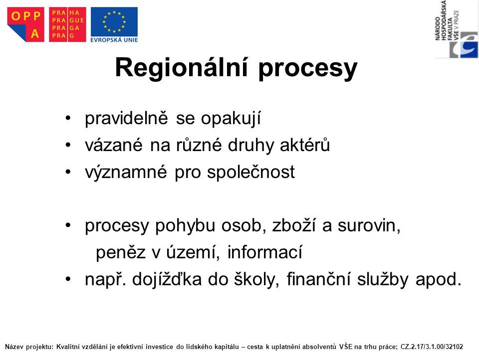 Regionální procesy pravidelně se opakují vázané na různé druhy aktérů významné pro společnost procesy pohybu osob, zboží a surovin, peněz v území, inf