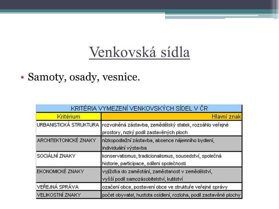 Venkovská sídla Samoty, osady, vesnice.