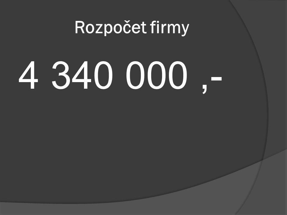 Rozpočet firmy 4 340 000,-