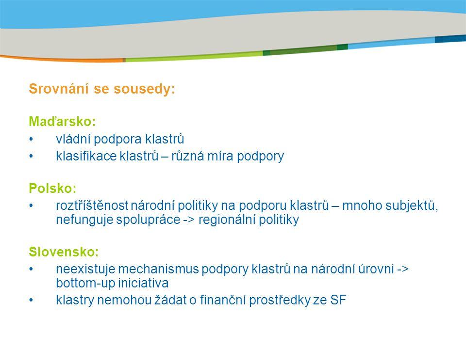 Srovnání se sousedy: Maďarsko: vládní podpora klastrů klasifikace klastrů – různá míra podpory Polsko: roztříštěnost národní politiky na podporu klastrů – mnoho subjektů, nefunguje spolupráce -> regionální politiky Slovensko: neexistuje mechanismus podpory klastrů na národní úrovni -> bottom-up iniciativa klastry nemohou žádat o finanční prostředky ze SF