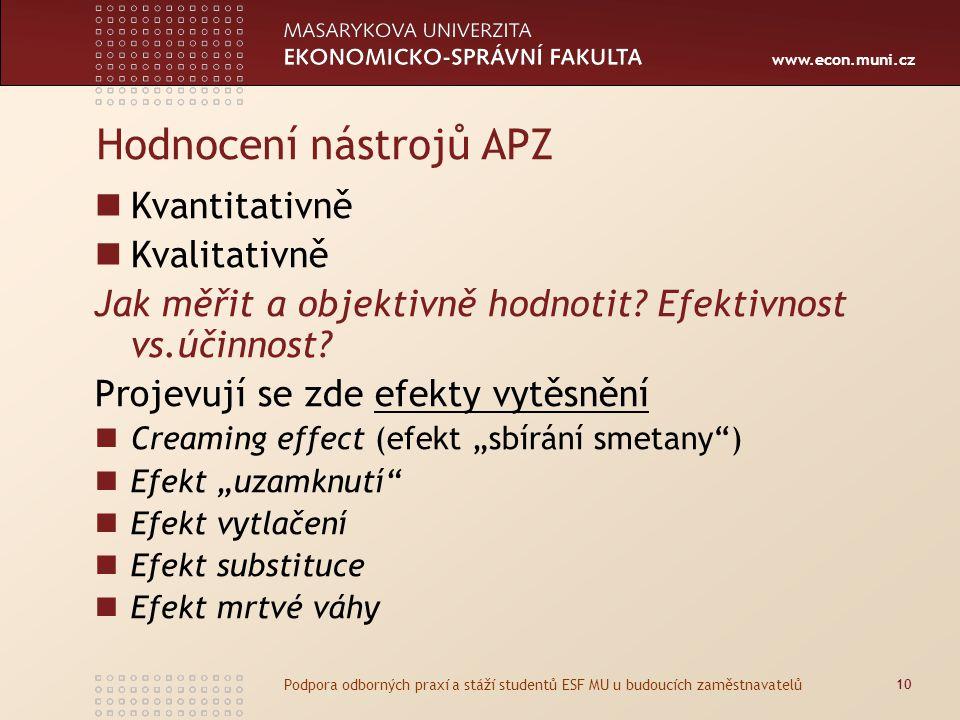 www.econ.muni.cz Hodnocení nástrojů APZ Kvantitativně Kvalitativně Jak měřit a objektivně hodnotit? Efektivnost vs.účinnost? Projevují se zde efekty v