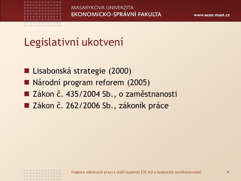 www.econ.muni.cz Legislativní ukotvení Lisabonská strategie (2000) Národní program reforem (2005) Zákon č. 435/2004 Sb., o zaměstnanosti Zákon č. 262/