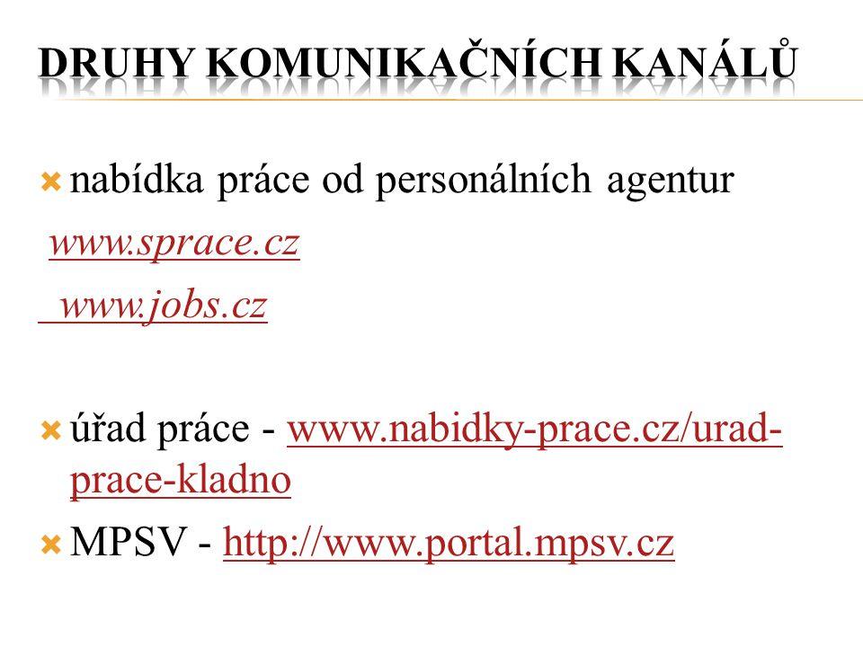  nabídka práce od personálních agentur www.sprace.cz www.jobs.cz  úřad práce - www.nabidky-prace.cz/urad- prace-kladnowww.nabidky-prace.cz/urad- prace-kladno  MPSV - http://www.portal.mpsv.czhttp://www.portal.mpsv.cz