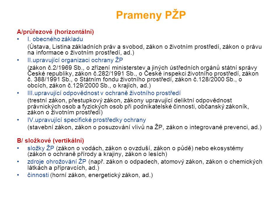 Prameny PŽP A/průřezové (horizontální) I. obecného základu (Ústava, Listina základních práv a svobod, zákon o životním prostředí, zákon o právu na inf