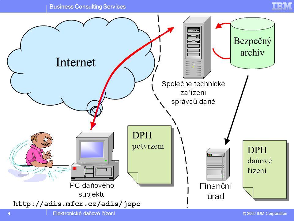 Business Consulting Services © 2003 IBM Corporation Elektronické daňové řízení 4 Internet http://adis.mfcr.cz/adis/jepo DPH potvrzení DPH potvrzení DPH daňové řízení DPH daňové řízení Bezpečný archiv