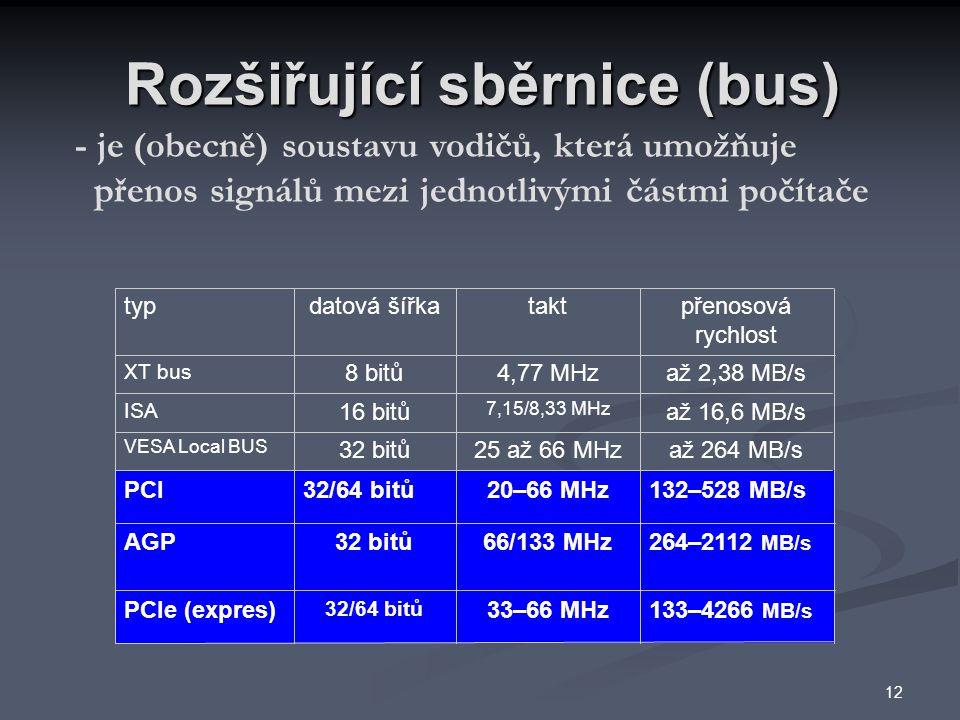 Rozšiřující sběrnice (bus) 133–4266 MB/s 33–66 MHz 32/64 bitů PCIe (expres) 264–2112 MB/s 66/133 MHz32 bitůAGP 132–528 MB/s20–66 MHz32/64 bitůPCI až 16,6 MB/s 7,15/8,33 MHz 16 bitů ISA až 264 MB/s25 až 66 MHz32 bitů VESA Local BUS až 2,38 MB/s4,77 MHz8 bitů XT bus přenosová rychlost taktdatová šířkatyp - je (obecně) soustavu vodičů, která umožňuje přenos signálů mezi jednotlivými částmi počítače 12