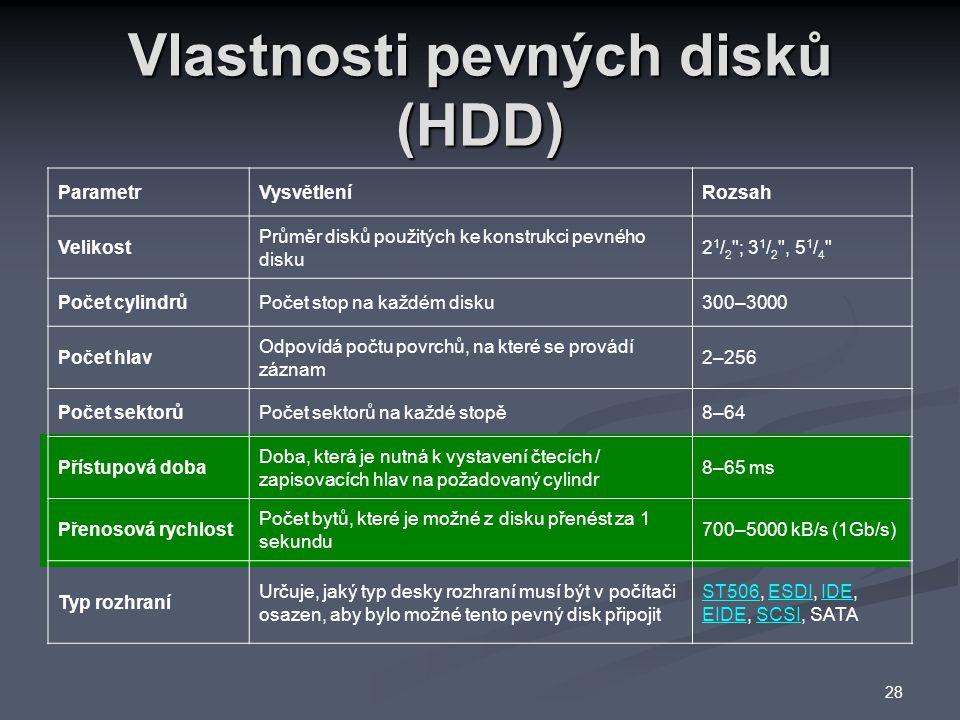 Vlastnosti pevných disků (HDD) ParametrVysvětleníRozsah Velikost Průměr disků použitých ke konstrukci pevného disku 2 1 / 2 ; 3 1 / 2 , 5 1 / 4 Počet cylindrůPočet stop na každém disku300–3000 Počet hlav Odpovídá počtu povrchů, na které se provádí záznam 2–256 Počet sektorůPočet sektorů na každé stopě8–64 Přístupová doba Doba, která je nutná k vystavení čtecích / zapisovacích hlav na požadovaný cylindr 8–65 ms Přenosová rychlost Počet bytů, které je možné z disku přenést za 1 sekundu 700–5000 kB/s (1Gb/s) Typ rozhraní Určuje, jaký typ desky rozhraní musí být v počítači osazen, aby bylo možné tento pevný disk připojit ST506ST506, ESDI, IDE, EIDE, SCSI, SATAESDIIDE EIDESCSI 28