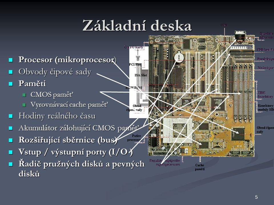 Základní deska Procesor (mikroprocesor) Procesor (mikroprocesor) Obvody čipové sady Obvody čipové sady Paměti Paměti CMOS paměť CMOS paměť Vyrovnávací cache paměť Vyrovnávací cache paměť Hodiny reálného času Hodiny reálného času Akumulátor zálohující CMOS paměť Akumulátor zálohující CMOS paměť Rozšiřující sběrnice (bus) Rozšiřující sběrnice (bus) Vstup / výstupní porty (I/O ) Vstup / výstupní porty (I/O ) Řadič pružných disků a pevných disků Řadič pružných disků a pevných disků 5