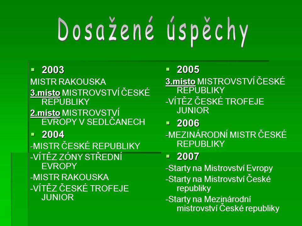 MMČR = Mezinárodní mistrovství ČR v Polsku