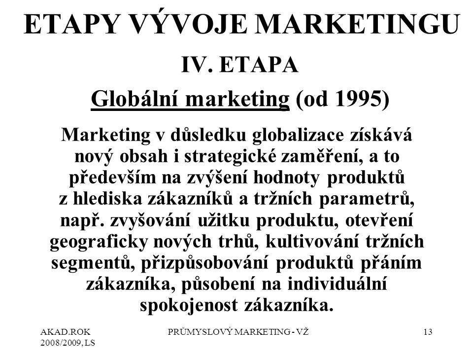 AKAD.ROK 2008/2009, LS PRŮMYSLOVÝ MARKETING - VŽ13 IV. ETAPA Globální marketing (od 1995) ETAPY VÝVOJE MARKETINGU Marketing v důsledku globalizace zís