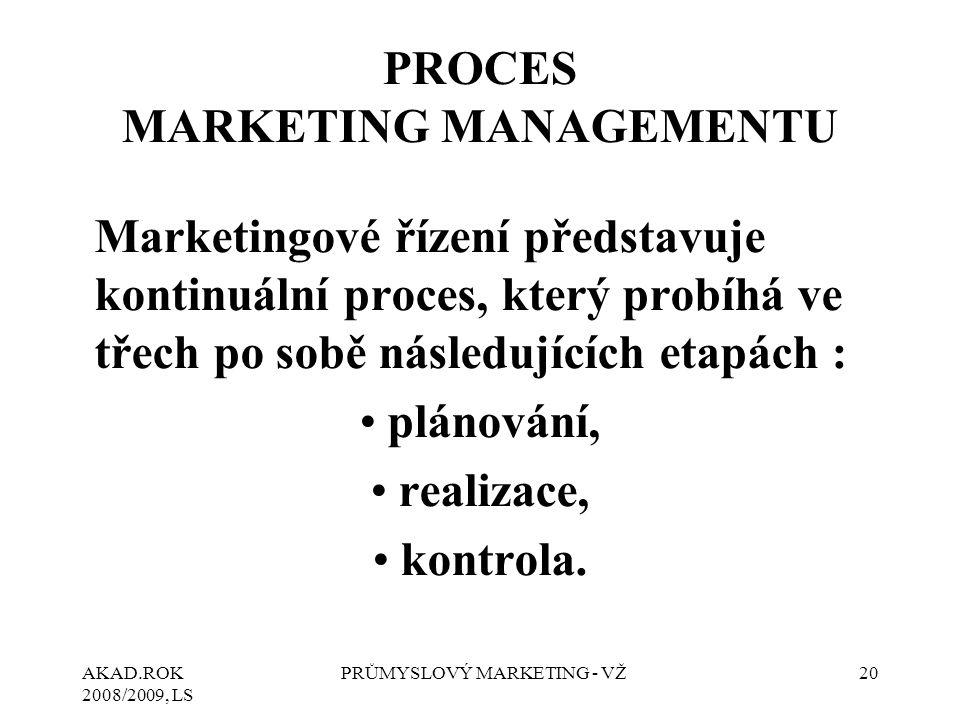 AKAD.ROK 2008/2009, LS PRŮMYSLOVÝ MARKETING - VŽ20 PROCES MARKETING MANAGEMENTU Marketingové řízení představuje kontinuální proces, který probíhá ve třech po sobě následujících etapách : plánování, realizace, kontrola.