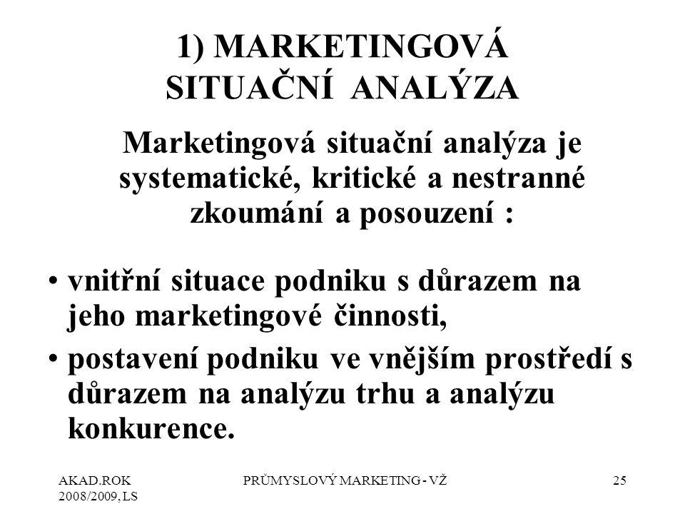 AKAD.ROK 2008/2009, LS PRŮMYSLOVÝ MARKETING - VŽ25 1) MARKETINGOVÁ SITUAČNÍ ANALÝZA Marketingová situační analýza je systematické, kritické a nestranné zkoumání a posouzení : vnitřní situace podniku s důrazem na jeho marketingové činnosti, postavení podniku ve vnějším prostředí s důrazem na analýzu trhu a analýzu konkurence.