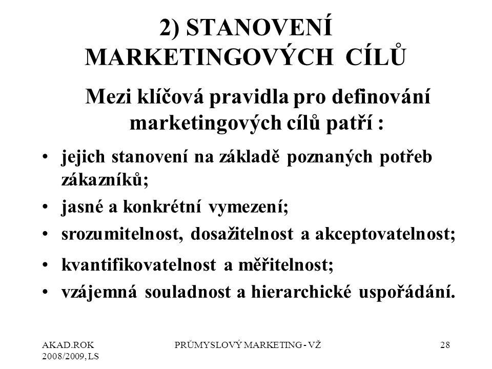 AKAD.ROK 2008/2009, LS PRŮMYSLOVÝ MARKETING - VŽ28 2) STANOVENÍ MARKETINGOVÝCH CÍLŮ Mezi klíčová pravidla pro definování marketingových cílů patří : jejich stanovení na základě poznaných potřeb zákazníků; jasné a konkrétní vymezení; srozumitelnost, dosažitelnost a akceptovatelnost; kvantifikovatelnost a měřitelnost; vzájemná souladnost a hierarchické uspořádání.