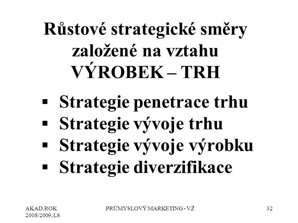 AKAD.ROK 2008/2009, LS PRŮMYSLOVÝ MARKETING - VŽ32 ▪Strategie penetrace trhu ▪Strategie vývoje trhu ▪Strategie vývoje výrobku ▪Strategie diverzifikace Růstové strategické směry založené na vztahu VÝROBEK – TRH