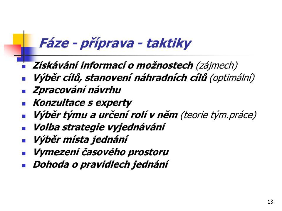 13 Fáze - příprava - taktiky Získávání informací o možnostech (zájmech) Výběr cílů, stanovení náhradních cílů (optimální) Zpracování návrhu Konzultace