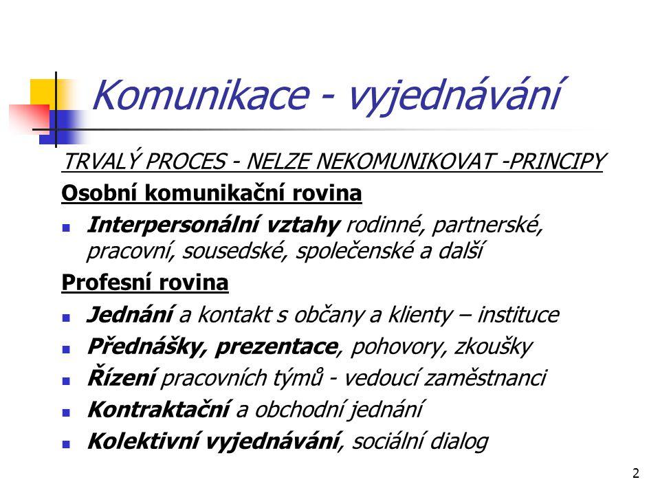 2 Komunikace - vyjednávání TRVALÝ PROCES - NELZE NEKOMUNIKOVAT -PRINCIPY Osobní komunikační rovina Interpersonální vztahy rodinné, partnerské, pracovn