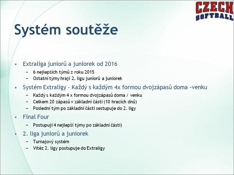 Systém soutěže Extraliga juniorů a juniorek od 2016 −6 nejlepších týmů z roku 2015 −Ostatní týmy hrají 2. ligu juniorů a juniorek Systém Extraligy - K