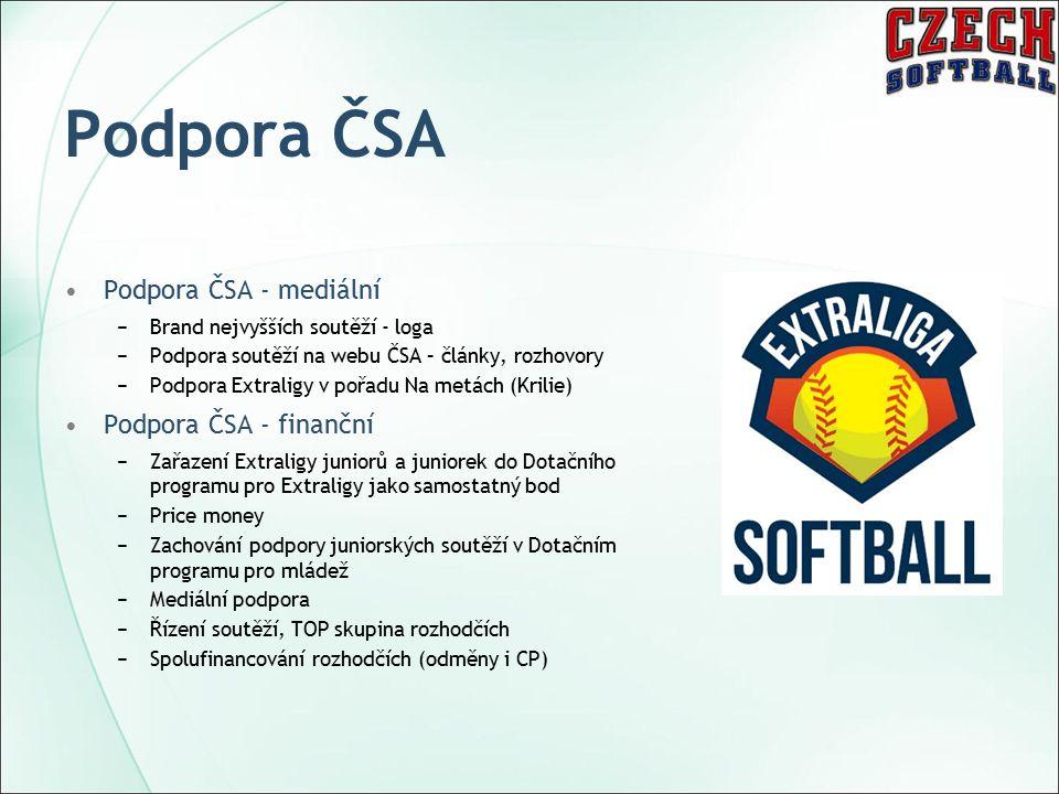Podpora ČSA - mediální −Brand nejvyšších soutěží - loga −Podpora soutěží na webu ČSA – články, rozhovory −Podpora Extraligy v pořadu Na metách (Krilie