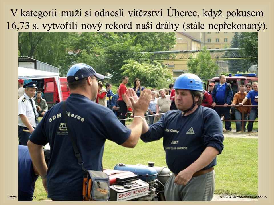 V kategorii muži si odnesli vítězství Úherce, když pokusem 16,73 s.