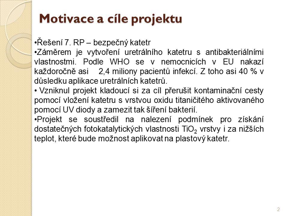 Motivace a cíle projektu 2 Řešení 7.