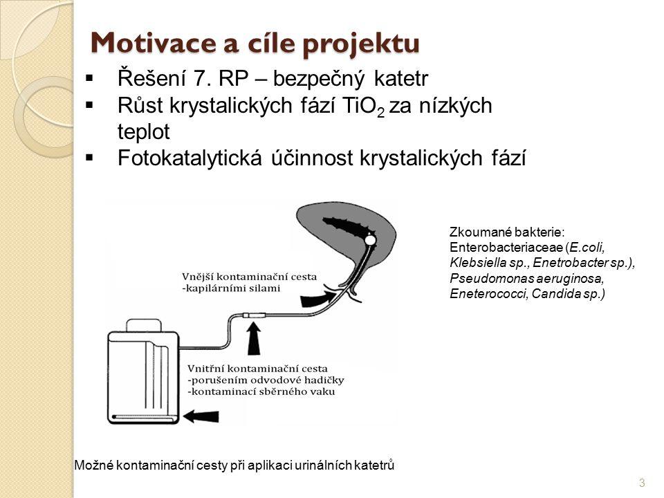 Motivace a cíle projektu 3  Řešení 7.