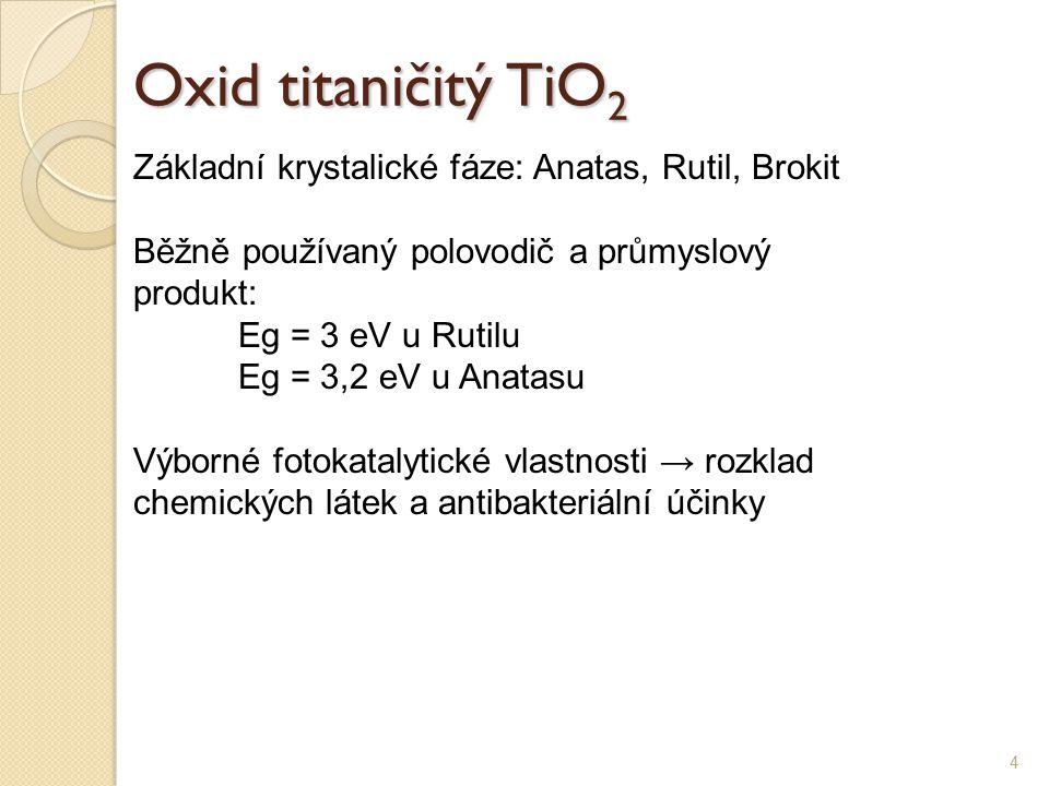 Oxid titaničitý TiO 2 4 Základní krystalické fáze: Anatas, Rutil, Brokit Běžně používaný polovodič a průmyslový produkt: Eg = 3 eV u Rutilu Eg = 3,2 eV u Anatasu Výborné fotokatalytické vlastnosti → rozklad chemických látek a antibakteriální účinky