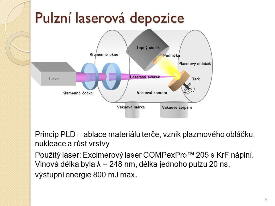 Pulzní laserová depozice 5 Princip PLD – ablace materiálu terče, vznik plazmového obláčku, nukleace a růst vrstvy Laserový svazek Křemenné okno Křemenná čočka Terč Topný stolek Podložka Vakuová komora Plasmový obláček Laser Vakuové čerpání Vakuová měrka Použitý laser: Excimerový laser COMPexPro™ 205 s KrF náplní.