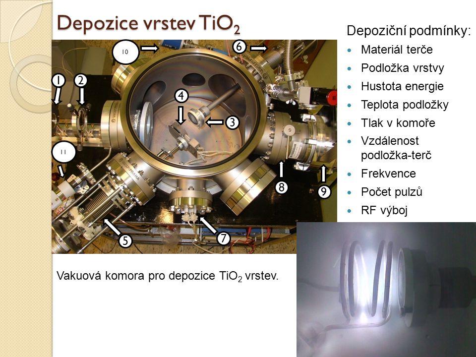 Depozice vrstev TiO 2 Depoziční podmínky: Materiál terče Podložka vrstvy Hustota energie Teplota podložky Tlak v komoře Vzdálenost podložka-terč Frekvence Počet pulzů RF výboj 6 1 3 2 4 5 6 11 10 9 8 7 Vakuová komora pro depozice TiO 2 vrstev.