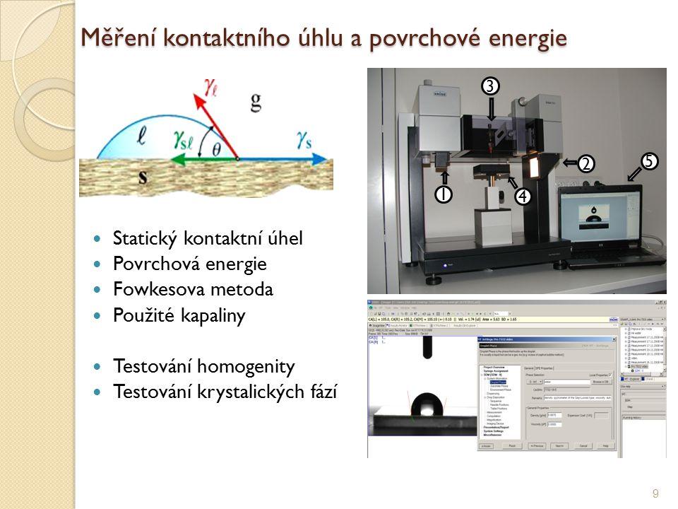 Měření kontaktního úhlu a povrchové energie Statický kontaktní úhel Povrchová energie Fowkesova metoda Použité kapaliny Testování homogenity Testování krystalických fází 9 1 4 3 2 5