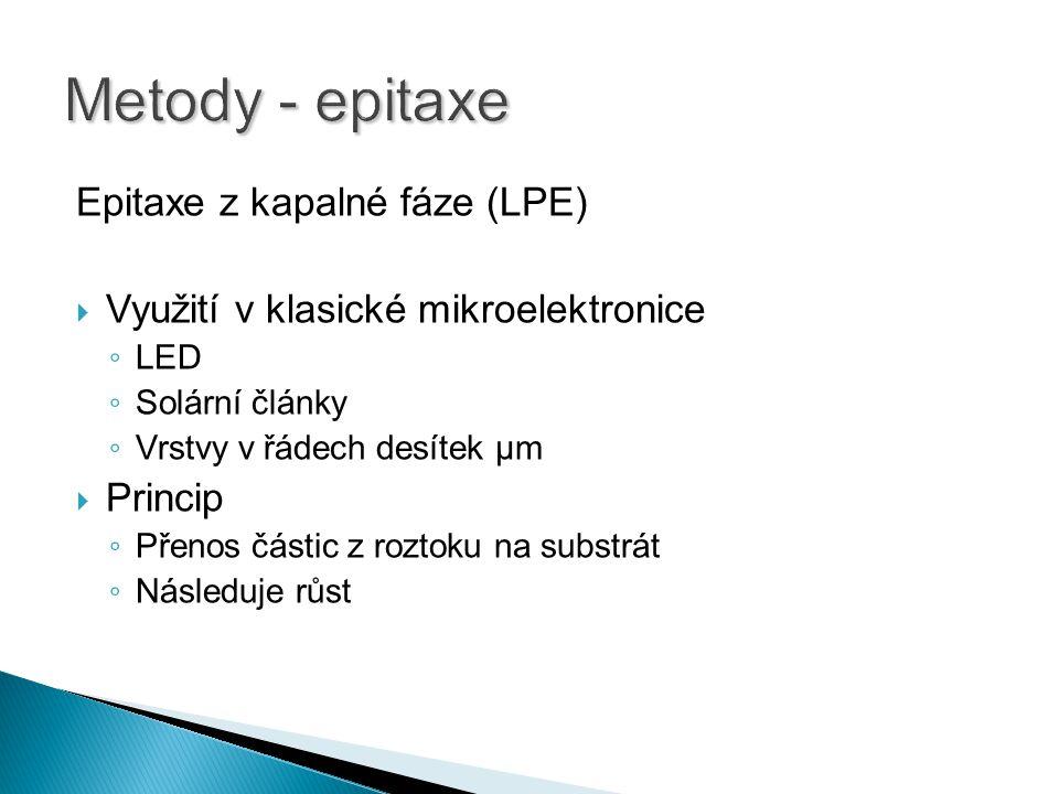 Epitaxe z kapalné fáze (LPE)  Využití v klasické mikroelektronice ◦ LED ◦ Solární články ◦ Vrstvy v řádech desítek µm  Princip ◦ Přenos částic z roz
