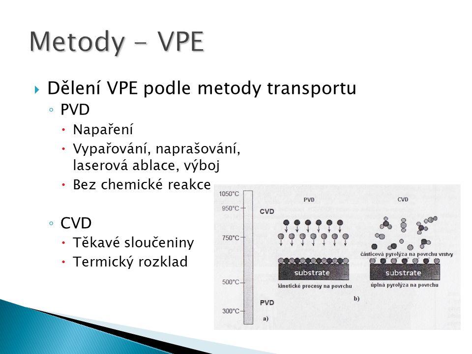  Dělení VPE podle metody transportu ◦ PVD  Napaření  Vypařování, naprašování, laserová ablace, výboj  Bez chemické reakce ◦ CVD  Těkavé sloučenin