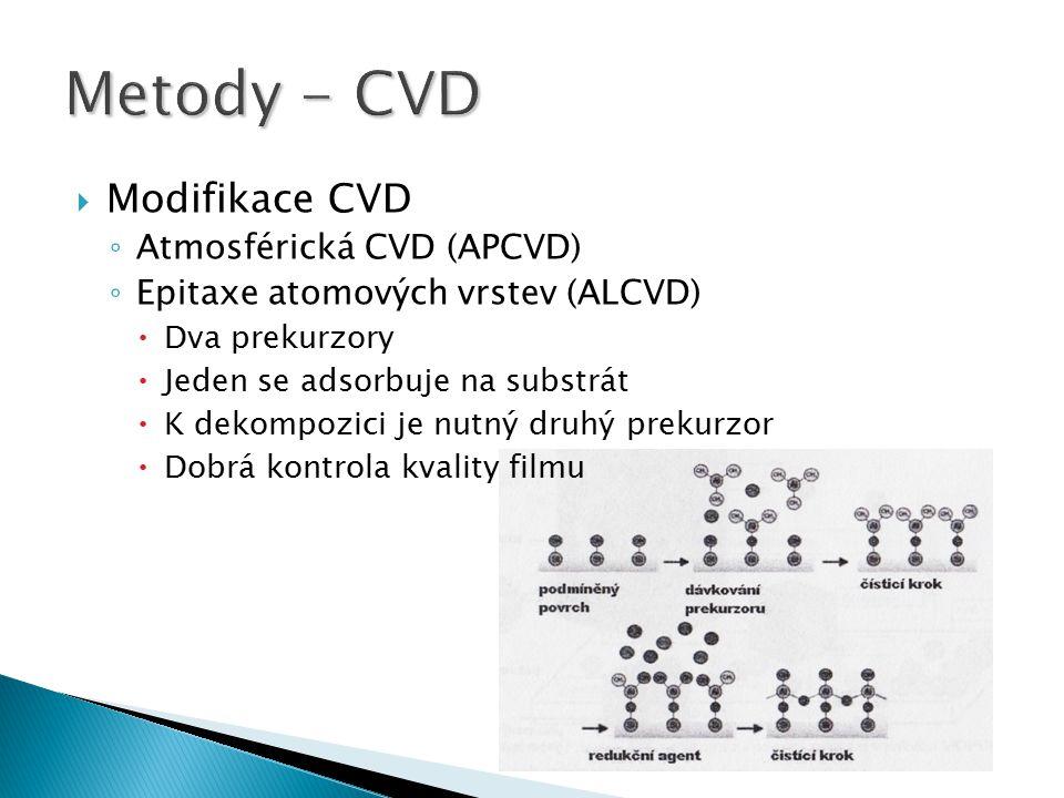  Modifikace CVD ◦ Atmosférická CVD (APCVD) ◦ Epitaxe atomových vrstev (ALCVD)  Dva prekurzory  Jeden se adsorbuje na substrát  K dekompozici je nu