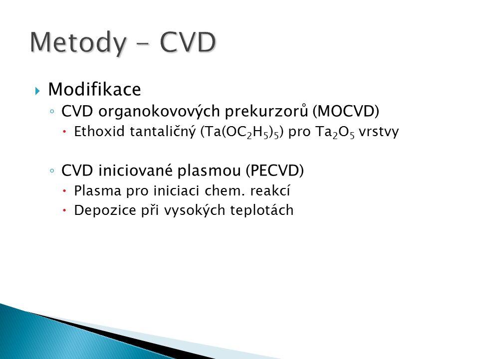  Modifikace ◦ CVD organokovových prekurzorů (MOCVD)  Ethoxid tantaličný (Ta(OC 2 H 5 ) 5 ) pro Ta 2 O 5 vrstvy ◦ CVD iniciované plasmou (PECVD)  Pl