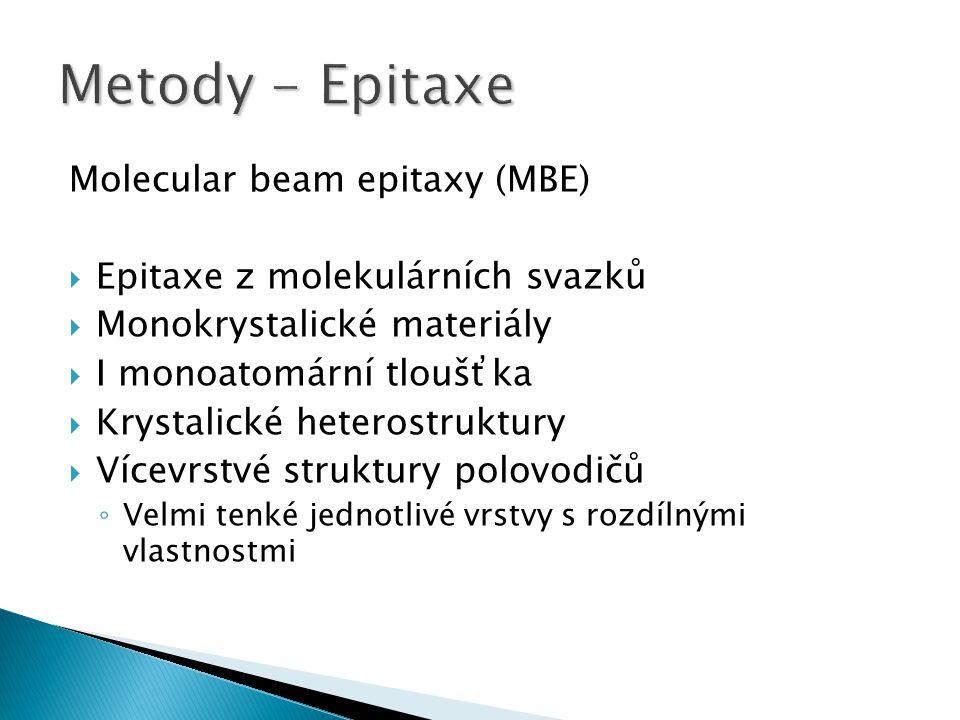 Molecular beam epitaxy (MBE)  Epitaxe z molekulárních svazků  Monokrystalické materiály  I monoatomární tloušťka  Krystalické heterostruktury  Ví