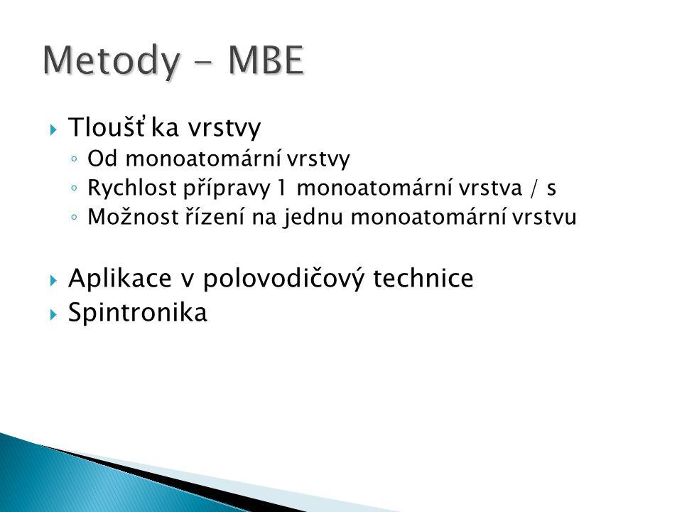  Tloušťka vrstvy ◦ Od monoatomární vrstvy ◦ Rychlost přípravy 1 monoatomární vrstva / s ◦ Možnost řízení na jednu monoatomární vrstvu  Aplikace v po