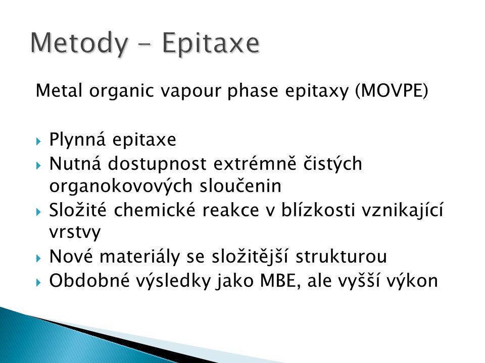Metal organic vapour phase epitaxy (MOVPE)  Plynná epitaxe  Nutná dostupnost extrémně čistých organokovových sloučenin  Složité chemické reakce v b