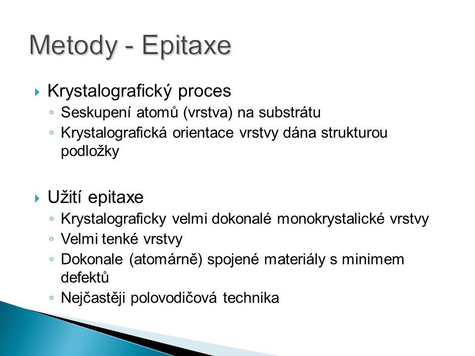  Základní typy epitaxe ◦ Dělení založeno na vztahu vrstva-podložka ◦ Homoepitaxe – substrát i vrstva stejné makrosložení ◦ Heteroepitaxe – různé makrosložení ◦ Rheotaxe – Podložka je kapalina-tavenina, vrstva – tuhá ◦ Grafoepitaxe – (diataxe, umělá epitaxe), substrát je amorfní (sklo) s upraveným povrchem