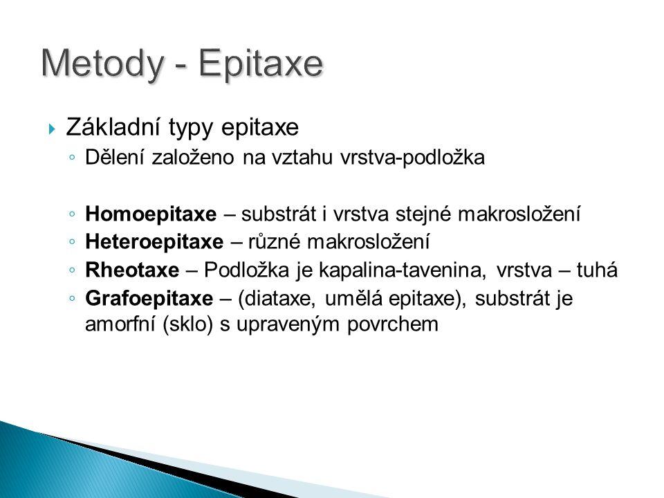  Základní typy epitaxe ◦ Dělení založeno na vztahu vrstva-podložka ◦ Homoepitaxe – substrát i vrstva stejné makrosložení ◦ Heteroepitaxe – různé makr