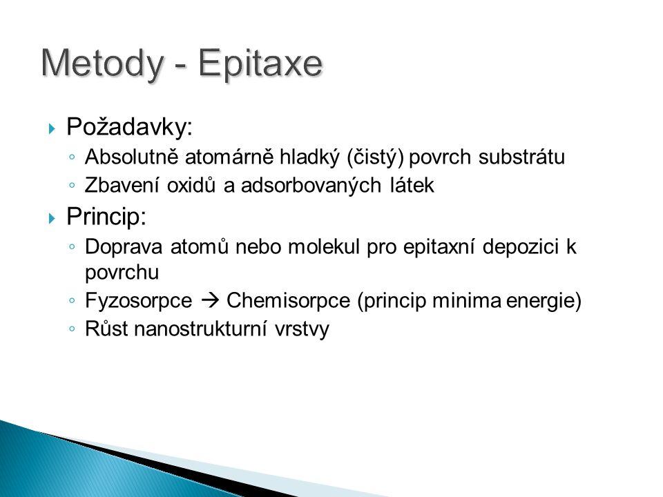  Požadavky: ◦ Absolutně atomárně hladký (čistý) povrch substrátu ◦ Zbavení oxidů a adsorbovaných látek  Princip: ◦ Doprava atomů nebo molekul pro ep