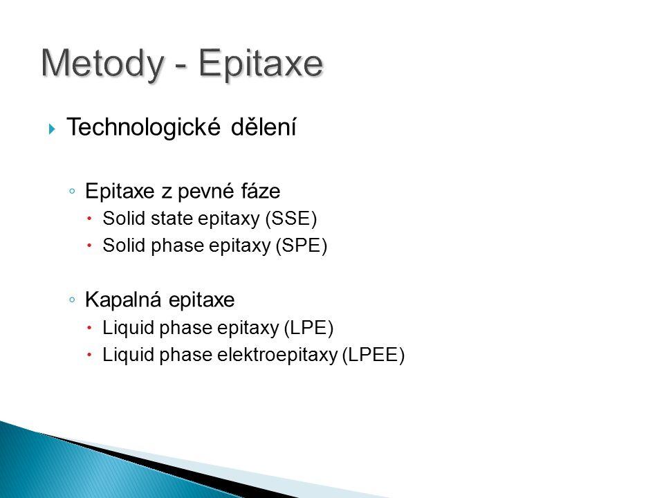  Technologické dělení: ◦ Plynná epitaxe  Vapour phase epitaxy (VPE)  Chemical vapour deposition (CVD)  Physical vapour deposition (PVD)  Plynná molekulární epitaxe  Molecular beam epitaxy (MBE)  Solid Source MBE (SSMBE)  Chemical beam epitaxy