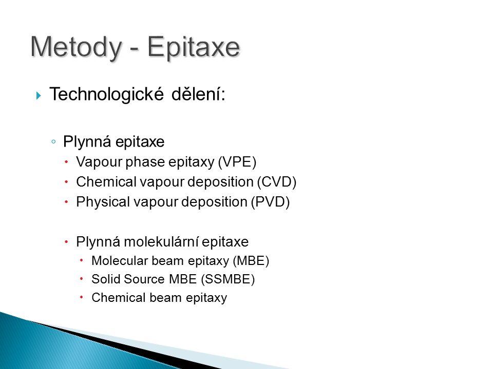 Technologické dělení: ◦ Plynná epitaxe  Plynná molekulární epitaxe  Molecular beam epitaxy (MBE)  Solid Source MBE (SSMBE)  Chemical beam epitaxy (CBE)  Gas source MBE (GSMBE)  Metal organic MBE (MOMBE)  UltraHigh Vacuum Atomic Layer Epitaxy (UHV ALE)  Plynná epitaxe z organokovových sloučenin  Metal organic vapour phase epitaxy (MOVPE)