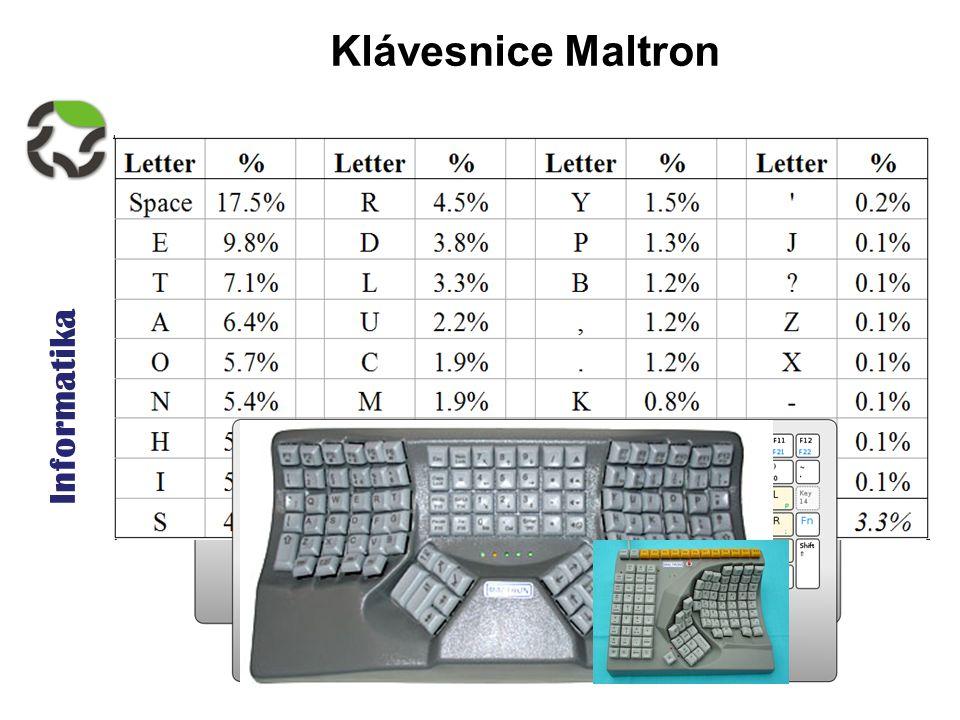 Informatika Klávesnice Maltron  několik modelů klávesnice Maltron  operátorská klávesnice  plochá klávesnice  funkční klávesy jsou odděleny  3D ergonomická klávesnice  tvarovaná klávesnice  klávesnice pro jednu ruku  speciální verze pro pravou a levou ruku