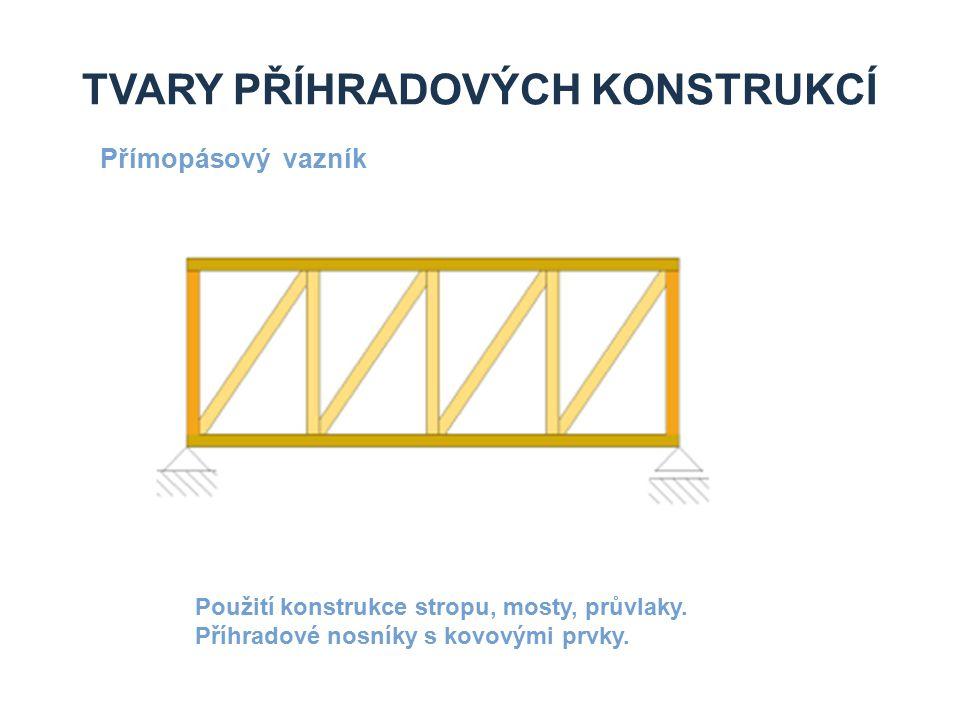 TVARY PŘÍHRADOVÝCH KONSTRUKCÍ Přímopásový vazník Použití konstrukce stropu, mosty, průvlaky.